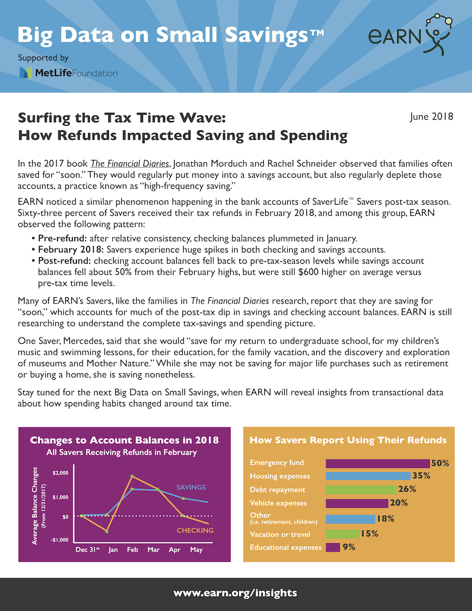 Surfing the Tax Time Wave P1