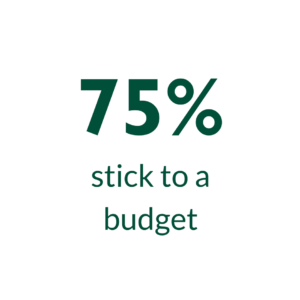 40% stick to budget icon