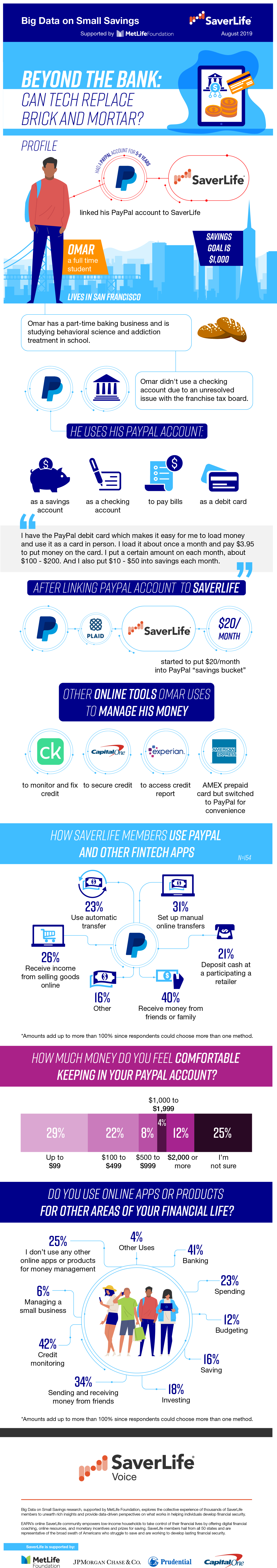 PayPal Infographic-Final_2